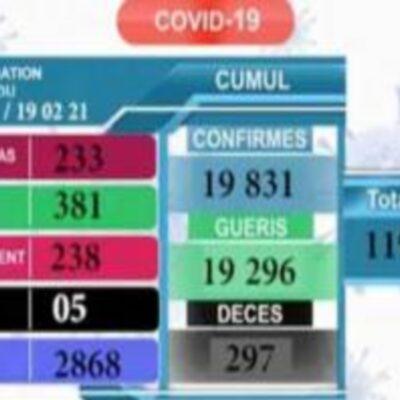 科维德-19 : 马达加斯加局势最新情况